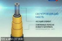 Наука 2.0. Энергетика. Электрические сети (2011) SATRip